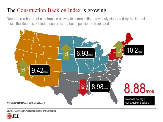 construction backlog index map of us